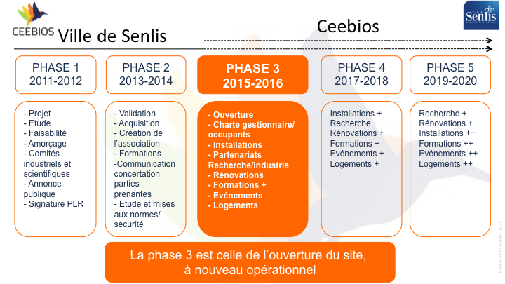 Diapositive027